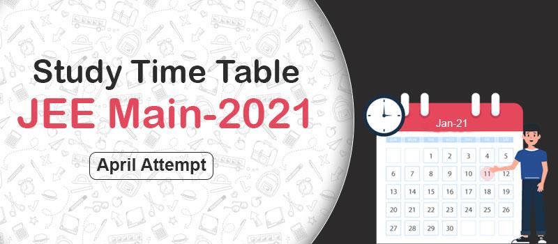 JEE Main april time table.