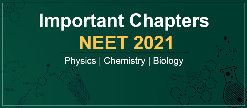 Important Chapters For NEET 2021.