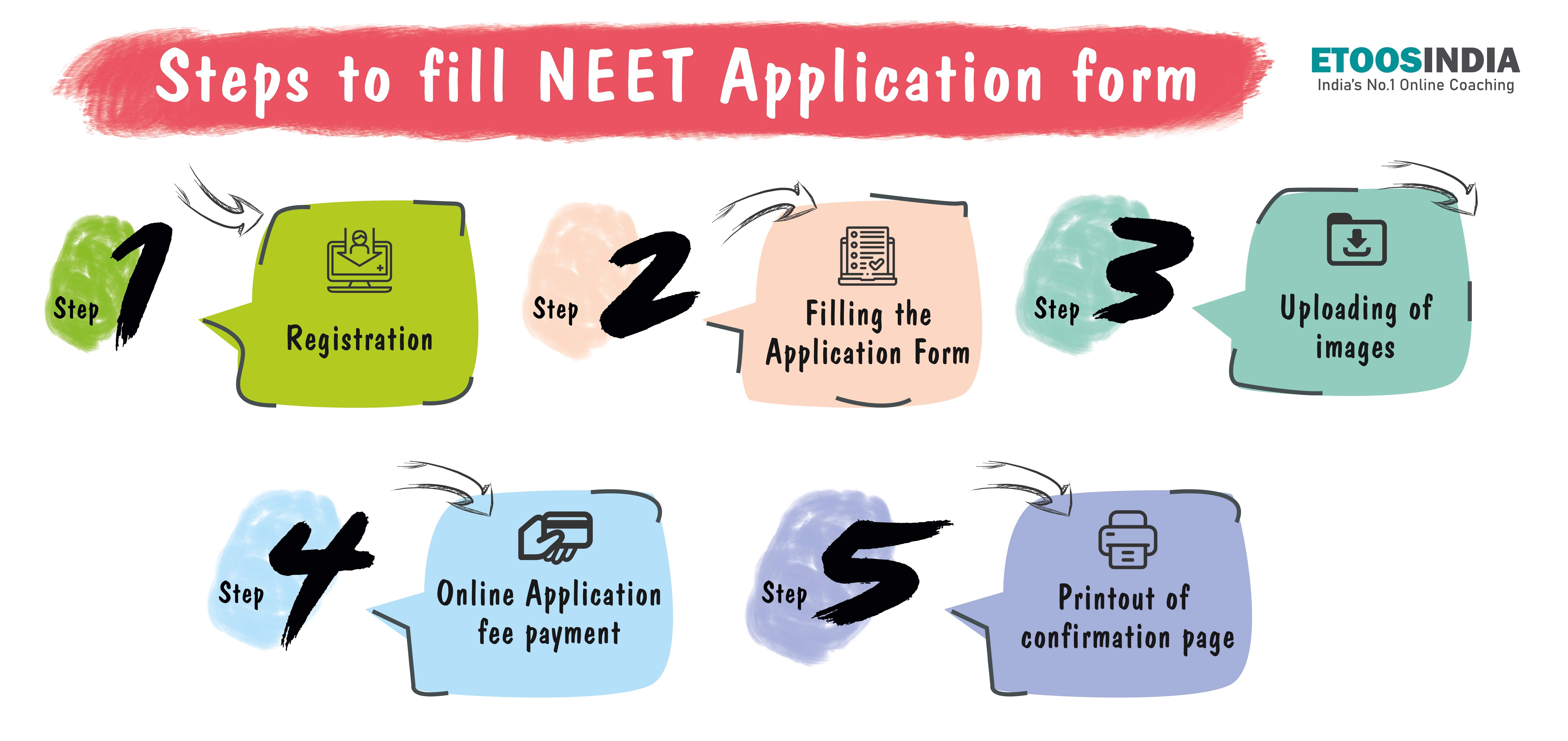 neet application.