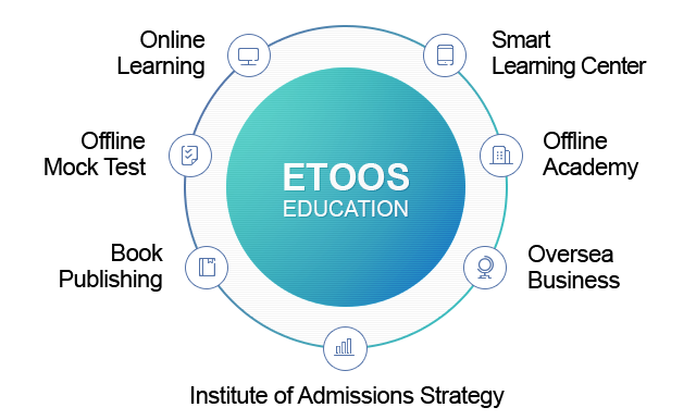 ETOOS Education Infra